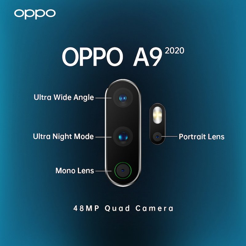 OPPO A9 2020 Promises 48MP Quad Cameras