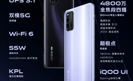 Vivo iQOO 3: Offer Ultimate Premium Flagship Smartphone Experience