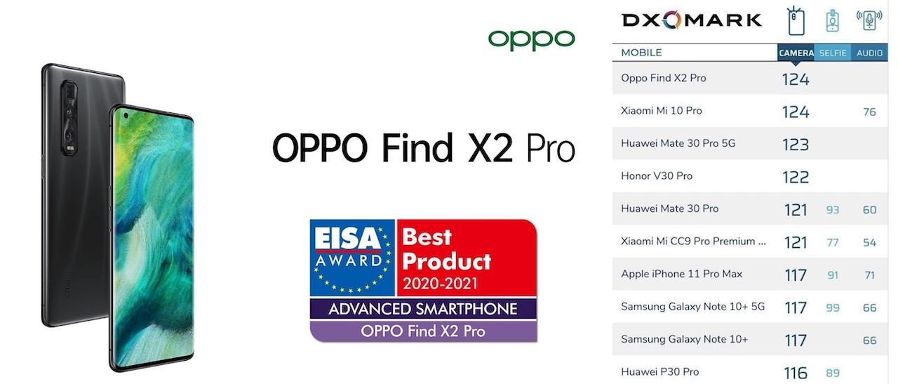OPPO Find X2 Eisa Award and DxoMark